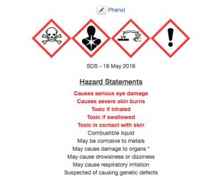 Phenol Hazards