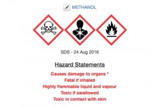 Methanol Hazards