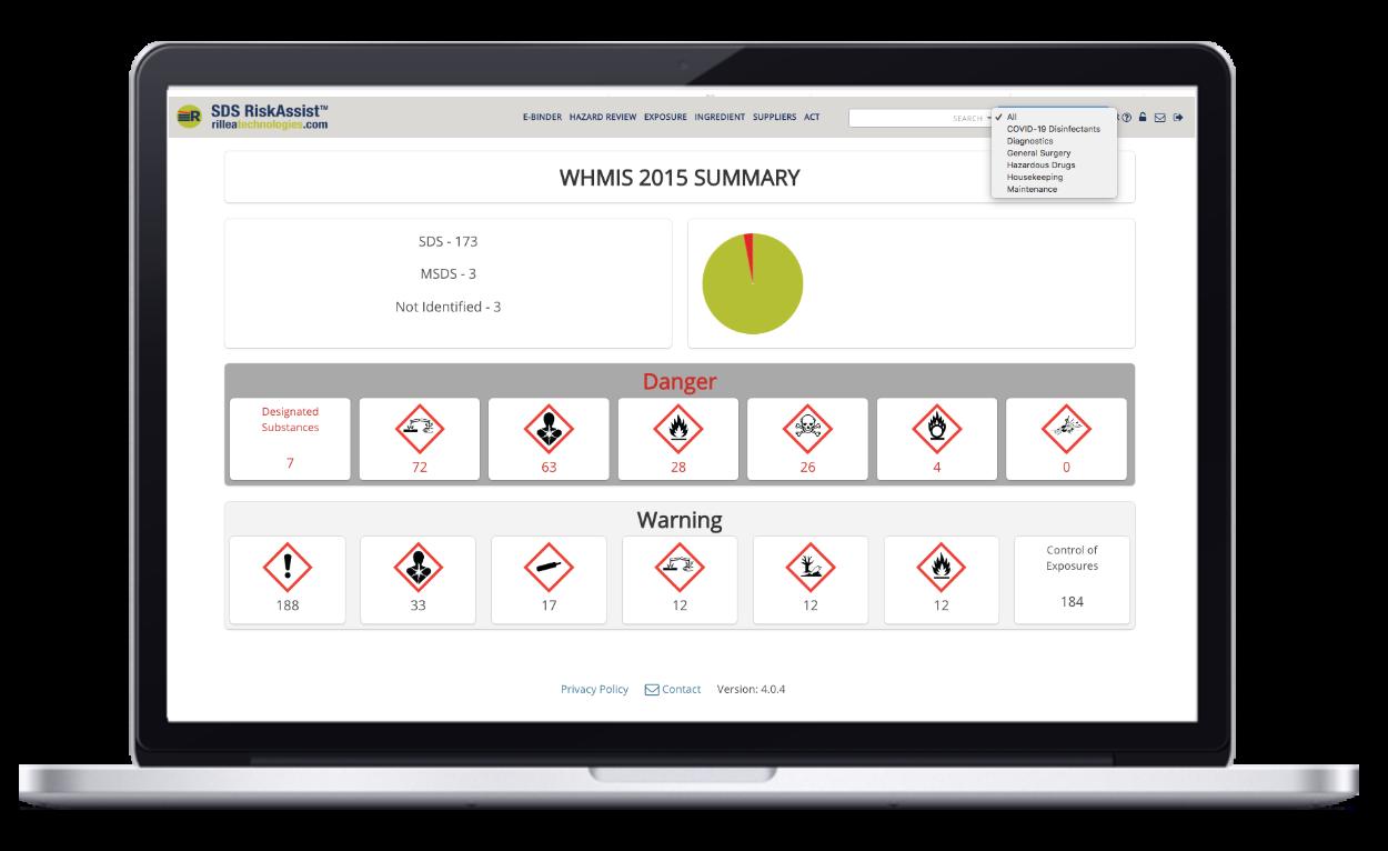 SDS RiskAssist™ Hazard Dashboard