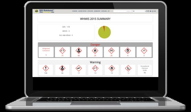 SDS RiskAssist Dashboard for Smart SDS Management